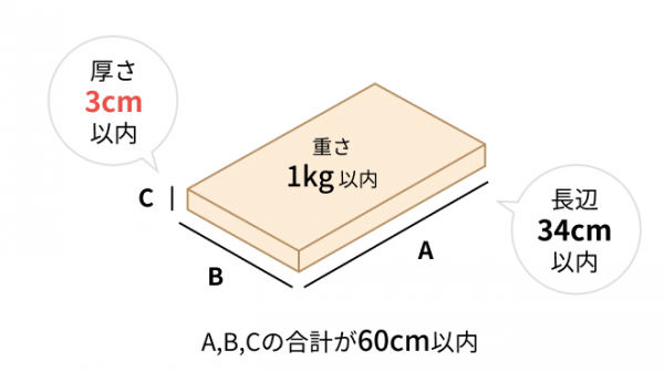 yu-packet